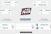 Bold Predictions: NCAA Final Four