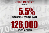Lower than expected number in jobs report