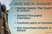 Officials: al-Shabab 'planned' Kenya attack