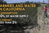 Calif. order excludes water usage on farms