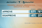 Poll: Majority approve of immigration actions