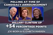 Hillary Clinton gears up to run again