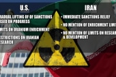US and Iran offer dueling nuclear deals