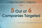 Report: cyber attacks up 40% last year