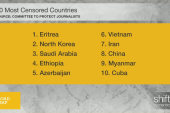 CPJ unveils most censored countries