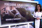 A timeline of Freddie Gray's arrest and death