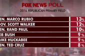 Marco Rubio takes lead in another GOP poll