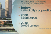 Latino community reacts to Baltimore unrest