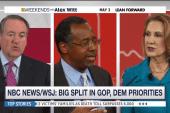 Split among GOP, Dem voters' priorities
