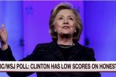 Hillary Clinton has low scores on honesty:...