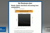 State elections becoming less competitive
