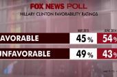 Hillary's favorability drops