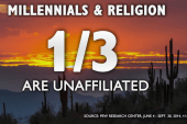 Why a decline in religious affiliation?