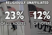 When religion affects our politics