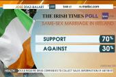Ireland to vote on same-sex marriage