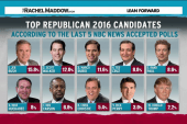 GOP candidates one stunt away from leading