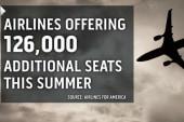 Summer air travel to peak
