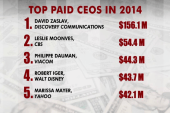 The highest paid CEOs in America are...
