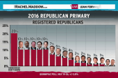 Even GOP field amplifies debates' importance
