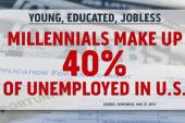 Millenials struggle with current job market