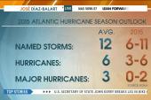 June marks start of Atlantic hurricane season