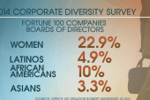 Study highlights need for corporate diversity