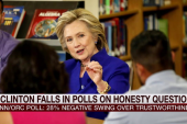 Clinton falls on honesty question: poll