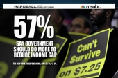 Growing concern about income inequality