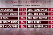 No top-tier candidates in GOP race: poll