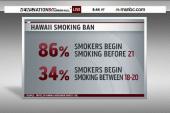 Hawaii raises smoking age to 21