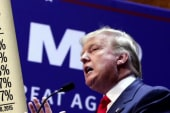 Donald Trump comments spark concerns