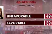 Two differing views of Clinton's favorability
