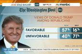 Poll: Donald Trump leads GOP 2016 field
