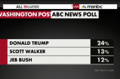 Trump leads by double digits in new poll