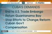 Cuba lists demands amid changing relations