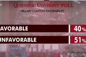 Bad news for Clinton favorability