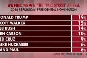 Just ahead of debate, Trump sits at the top