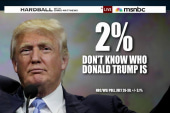 A handful of gems from latest NBC/WSJ poll