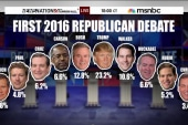 Who will take the GOP debate stage?