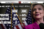 NBC/WSJ Poll: Trump surges, Clinton drops