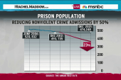 Prison reform figures prominently for 2016