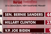 Sanders leads Clinton for first time