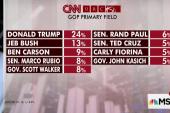 Trump leads CNN/ORC poll