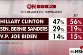 Poll: Clinton stays in the lead