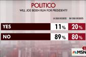 Some voters doubtful Biden will run