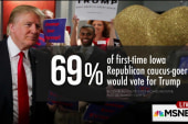 Is polling support for Trump reliable?