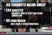 ICE arrests 244 immigrants in CA sweep