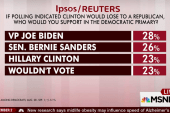 Poll: Dems favor Biden if Clinton slips