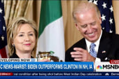 Biden favorables higher than Clinton's