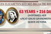 Elizabeth II, the UK's longest-reigning...